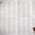 список обязательных дел в жизни от heredia coffee